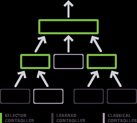 DeconstructComplexProblems
