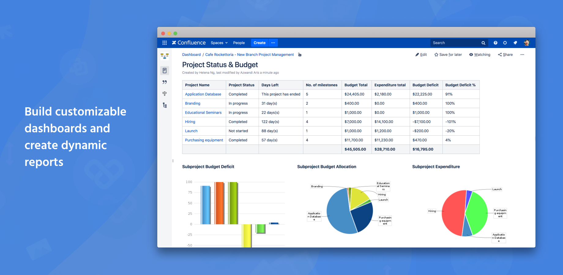 Build Customizable Dashboards and Reports