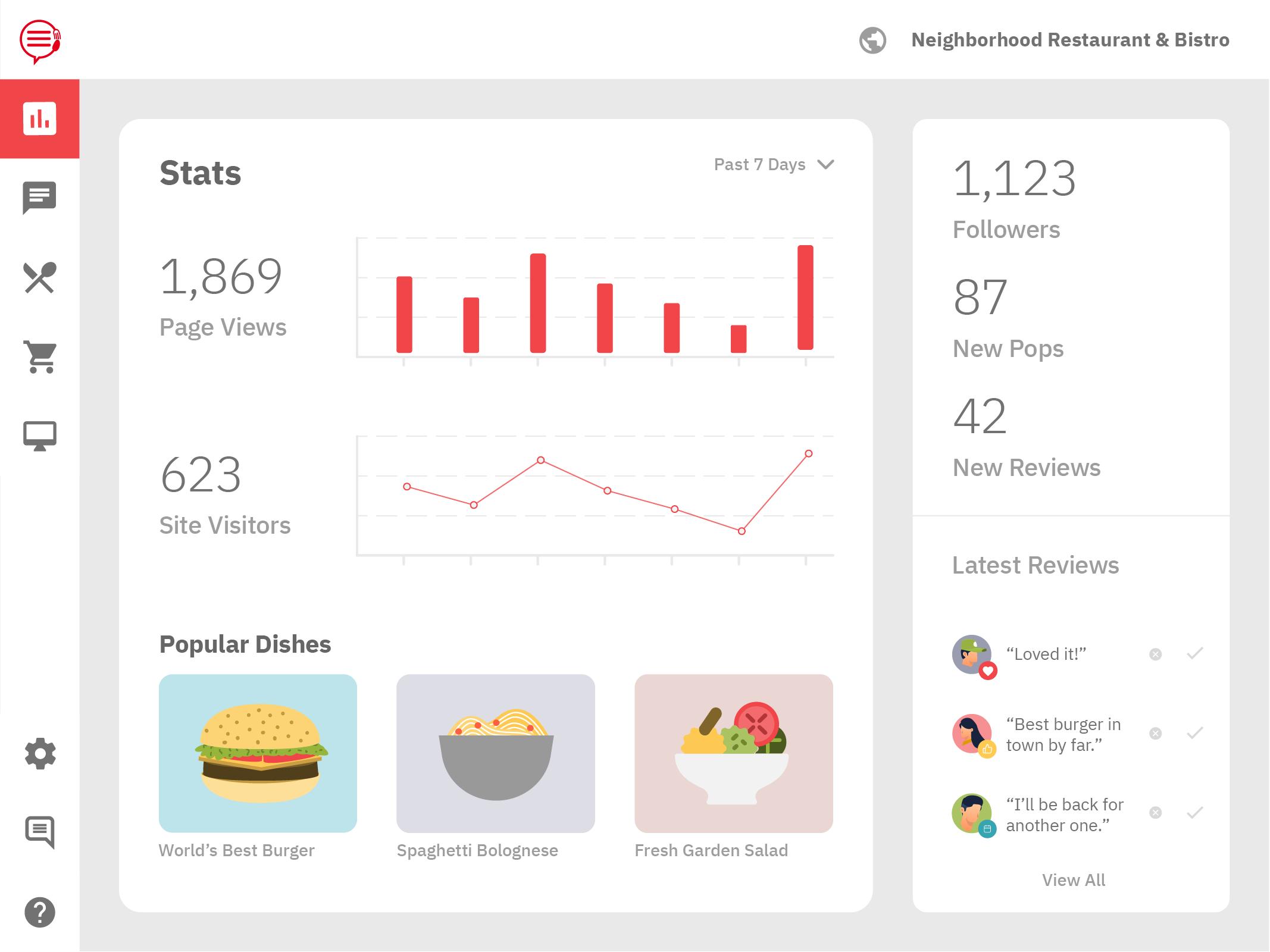 Screen showing a restaurant dashboard