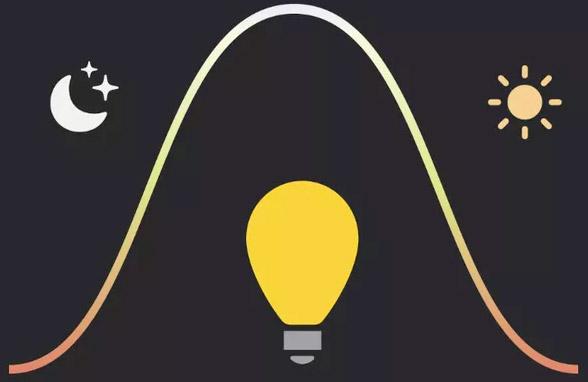 Adaptive Lightning explanation