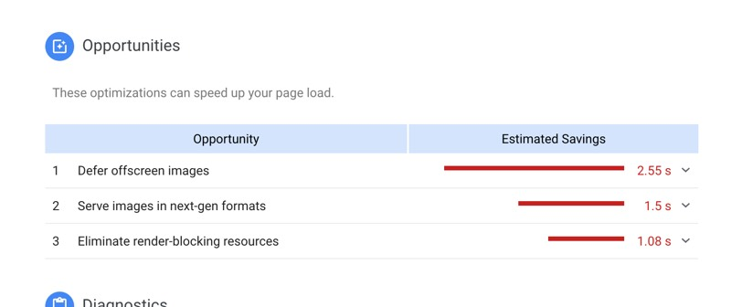 PageSpeed opportunities