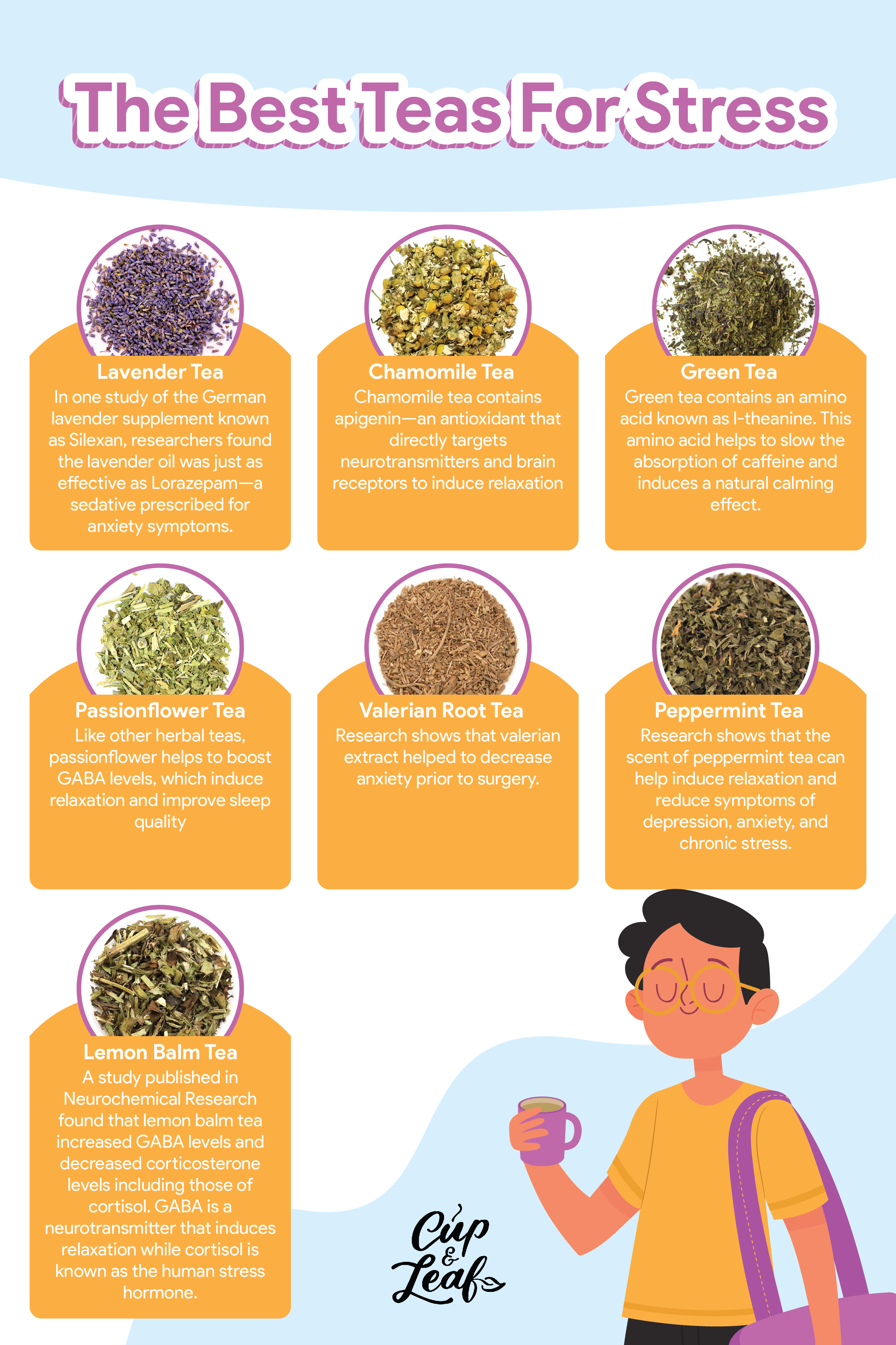 The 9 Best Teas For Stress and Depression - Cup & Leaf