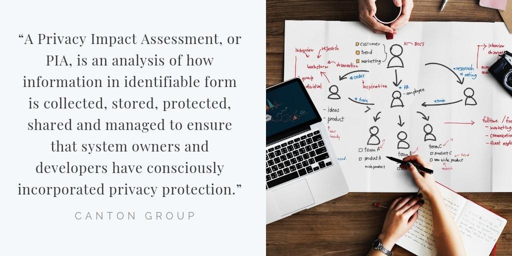 Privacy Impact Assesment Qute