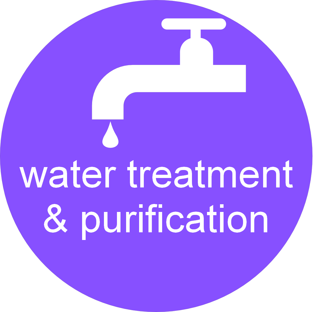 Water treatment & purification button