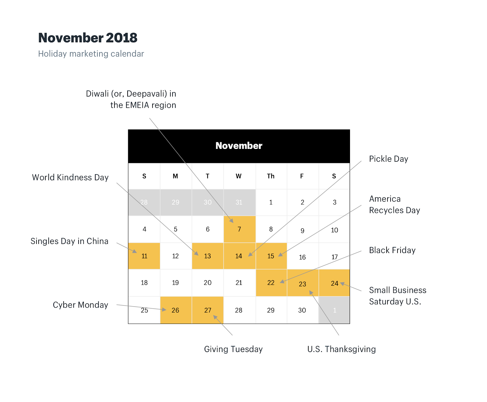 November 2018 holiday marketing calendar
