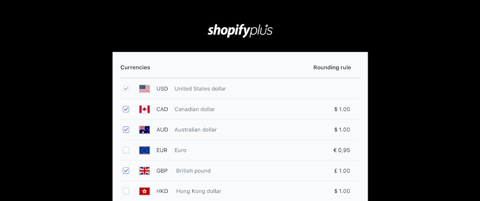 Shopify Plus expanded multi-currency functionality
