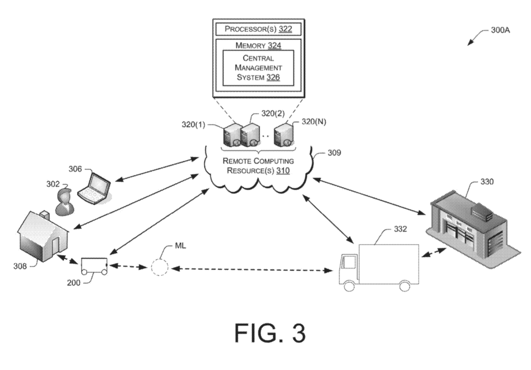 Amazon patent for autonomous ground vehicles for delivery