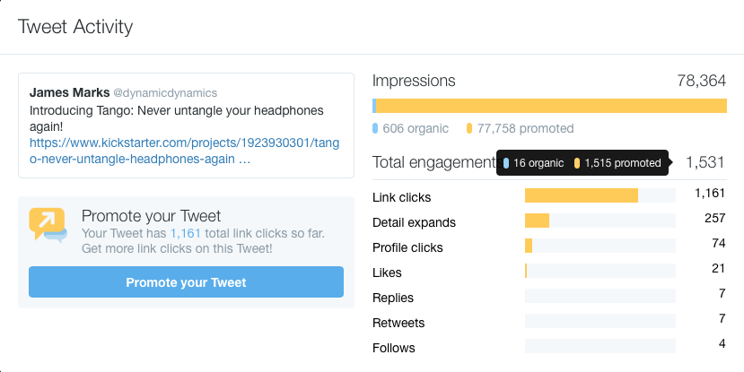 Screenshot of Tango kickstarter tweet data