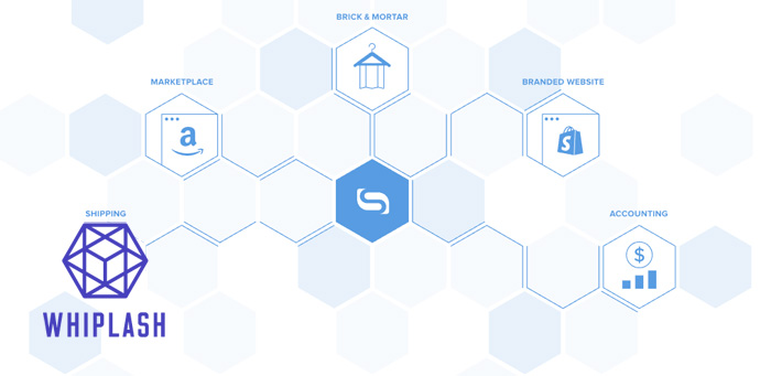 Stitch Labs integration with Whiplash graphic