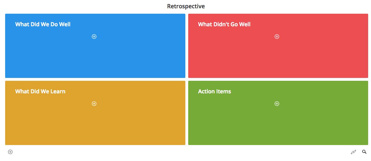 Perform a Sprint Retrospective