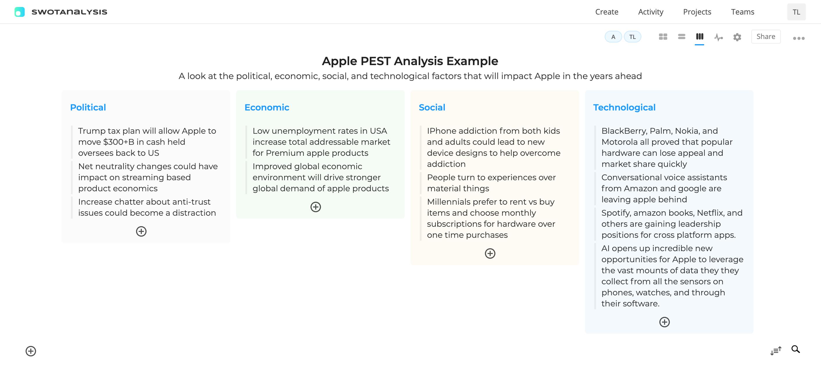 pestle analysis for apple