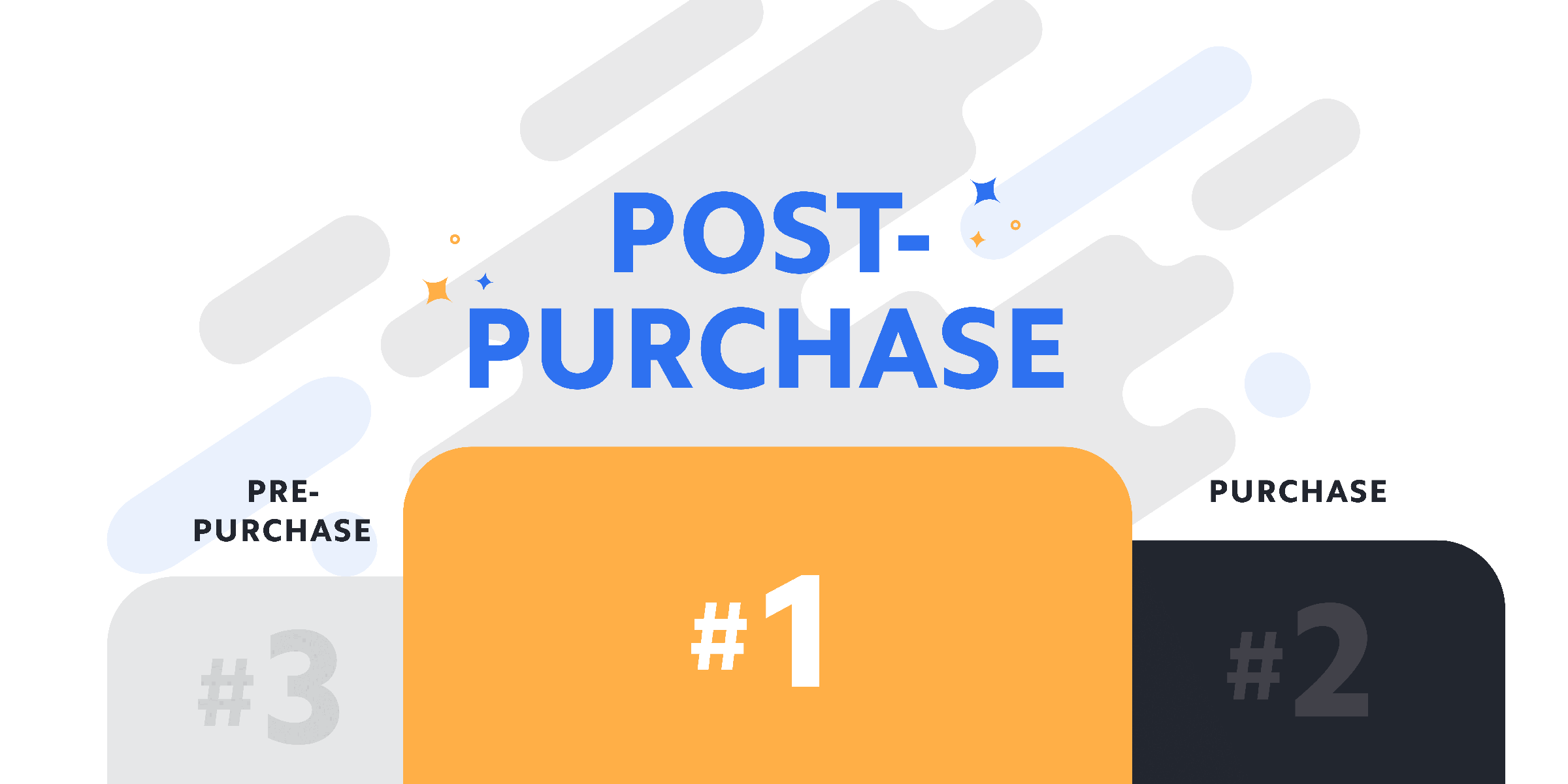 Invest on post-purchase touchpoints