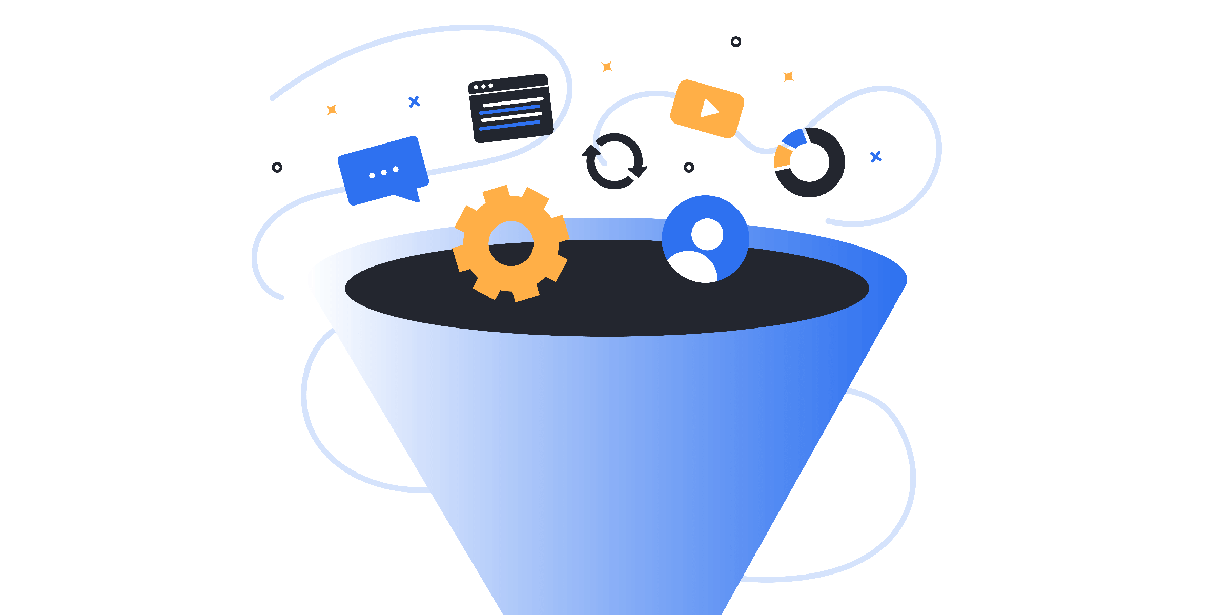 Brand Strategy Today: Marketing Funnel