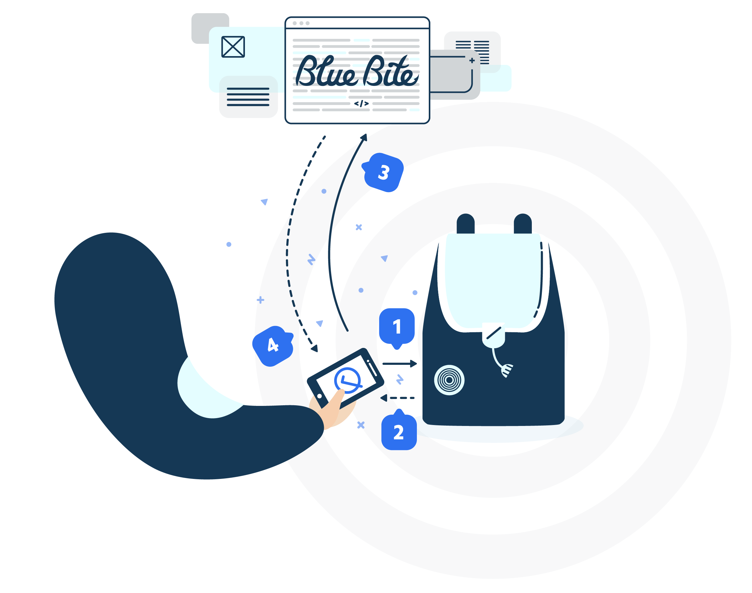 Blue Bite Authentication Flow