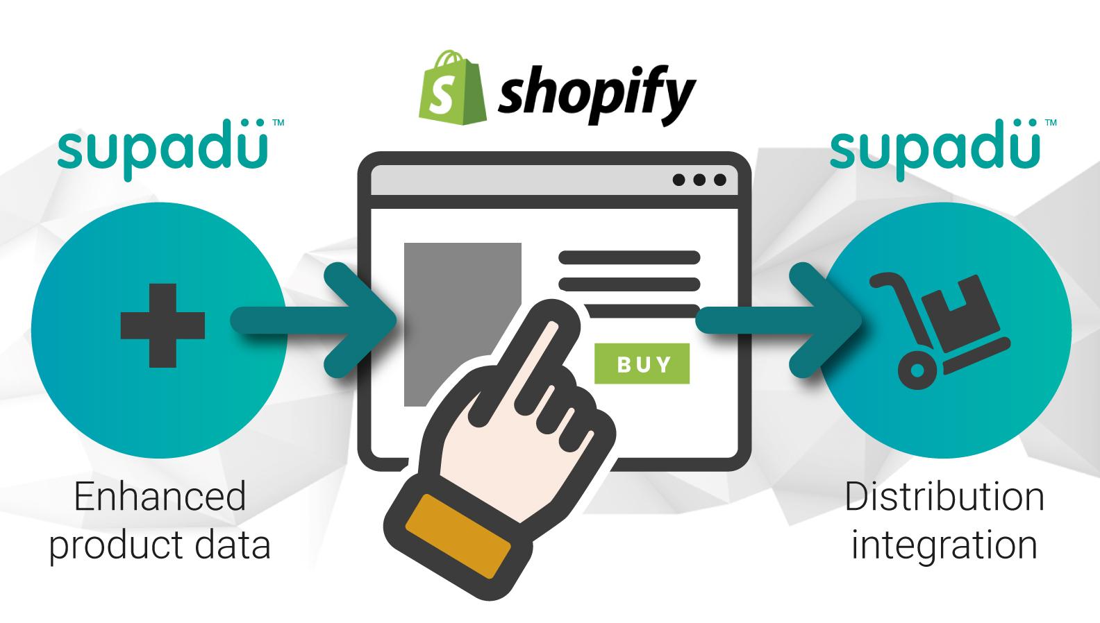 Why a Supadu website + Shopify is a winning formula