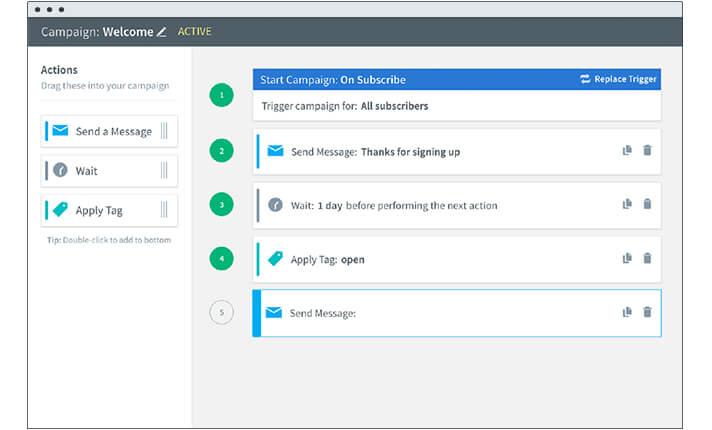 Aweber - Meilleure alternative Mailchimp
