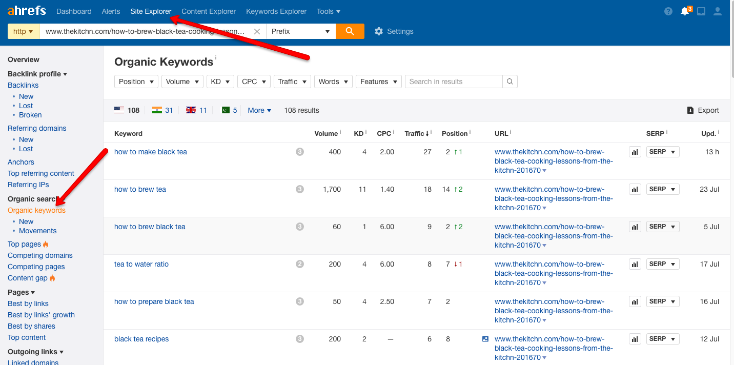 The Wiki Strategy: How to Grow Your Blog to 100,000+ Monthly Visitors