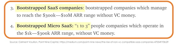 Bootstrapped SaaS and Micro-SaaS Companies