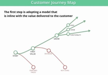 CustomerJourney1.jpg