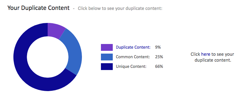 Siteliner Duplicate Content Results For Legal SEO