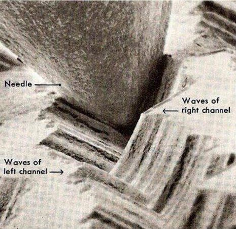 DJ needles and how they work up close