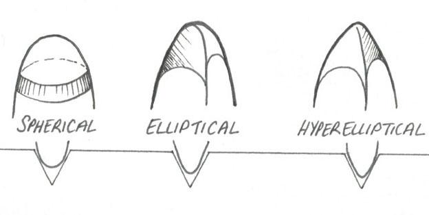 Spherical, Elliptical and Hyperelliptical Stylus for DJing Needles