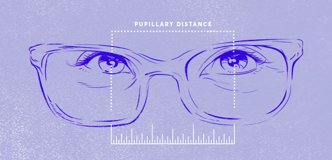 c302ba908423 Everyone s eyes and faces are different. One of these key differences is a  measurement called pupillary distance.