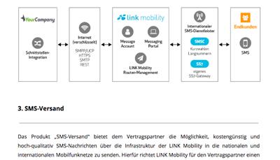 Titelbild Dokumente Galerie von LINK Mobility