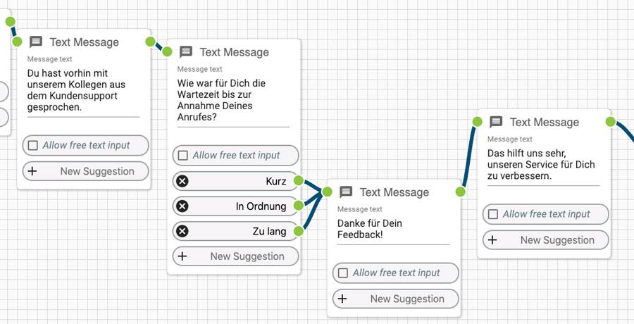 Chatbots bauen mit LINK Flow