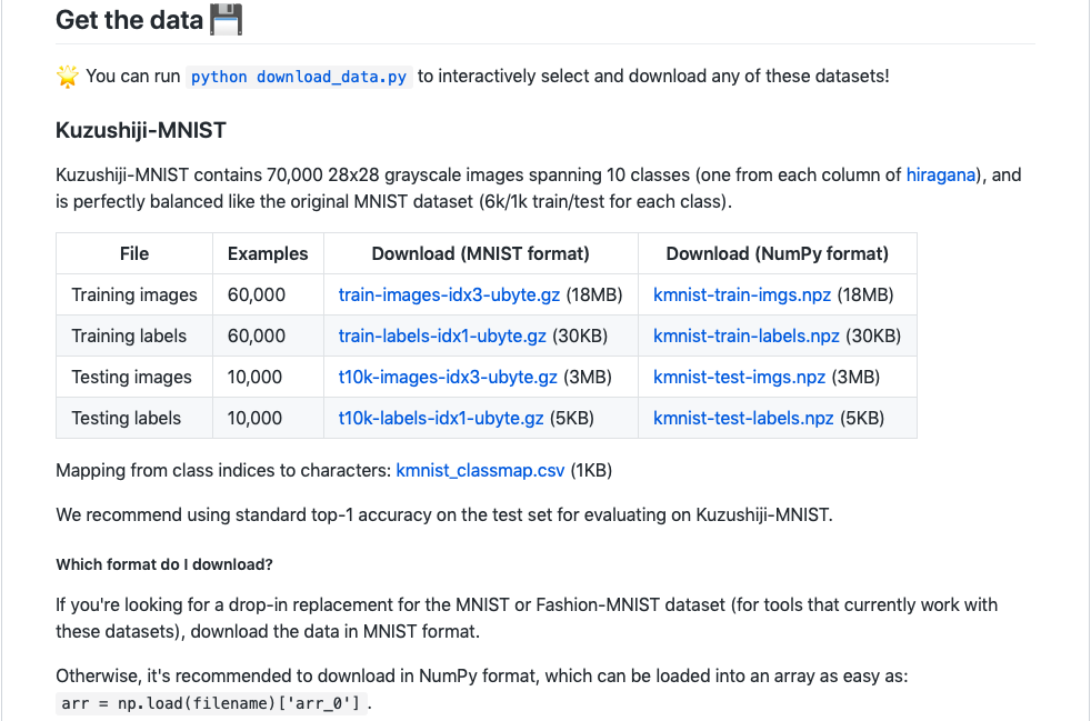 GitHub screenshot showing the various download formats for the KMNIST dataset