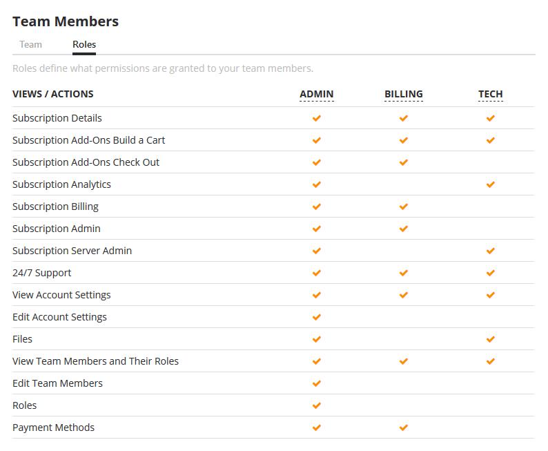 Team Member Roles
