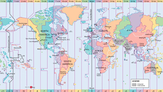 Explaining Time Zones and Best Practices for Configuring Time on Servers