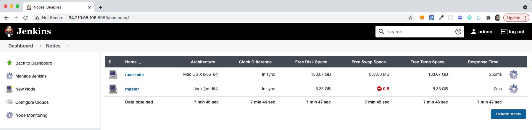 Jenkins screenshot showing hosts