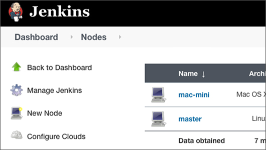 Screenshot showing Jenkins hosts