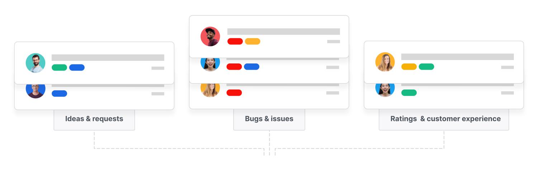 feedback methods of Usersnap