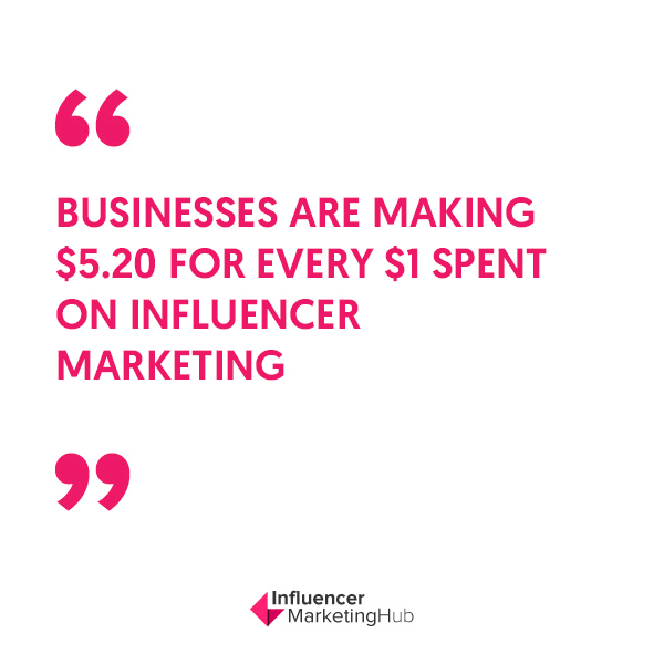 influencer marketing statistic channel strategy ROI