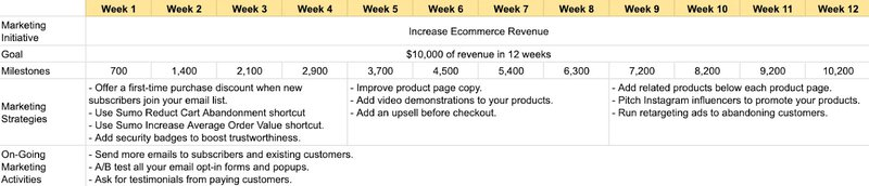 The Ultimate Marketing Plan Template For 2021 Free 9 Examples