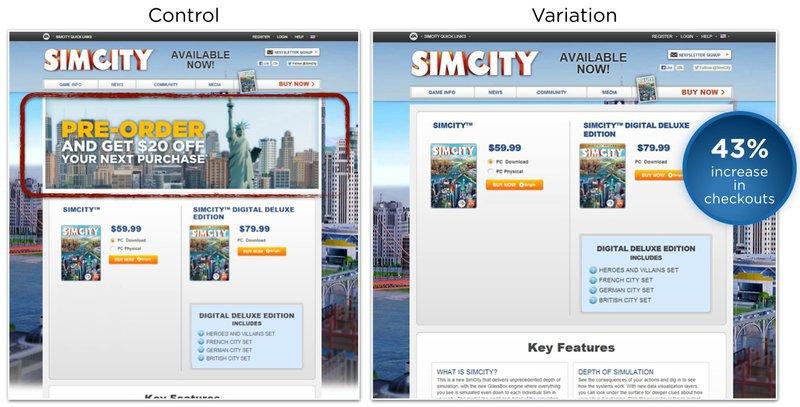 BONUS: Top eCommerce Conversion Guides