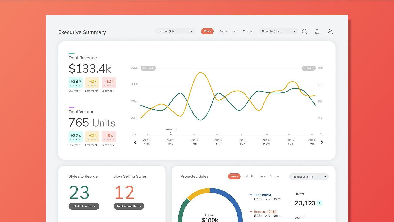 shopify dashboards for better analytics