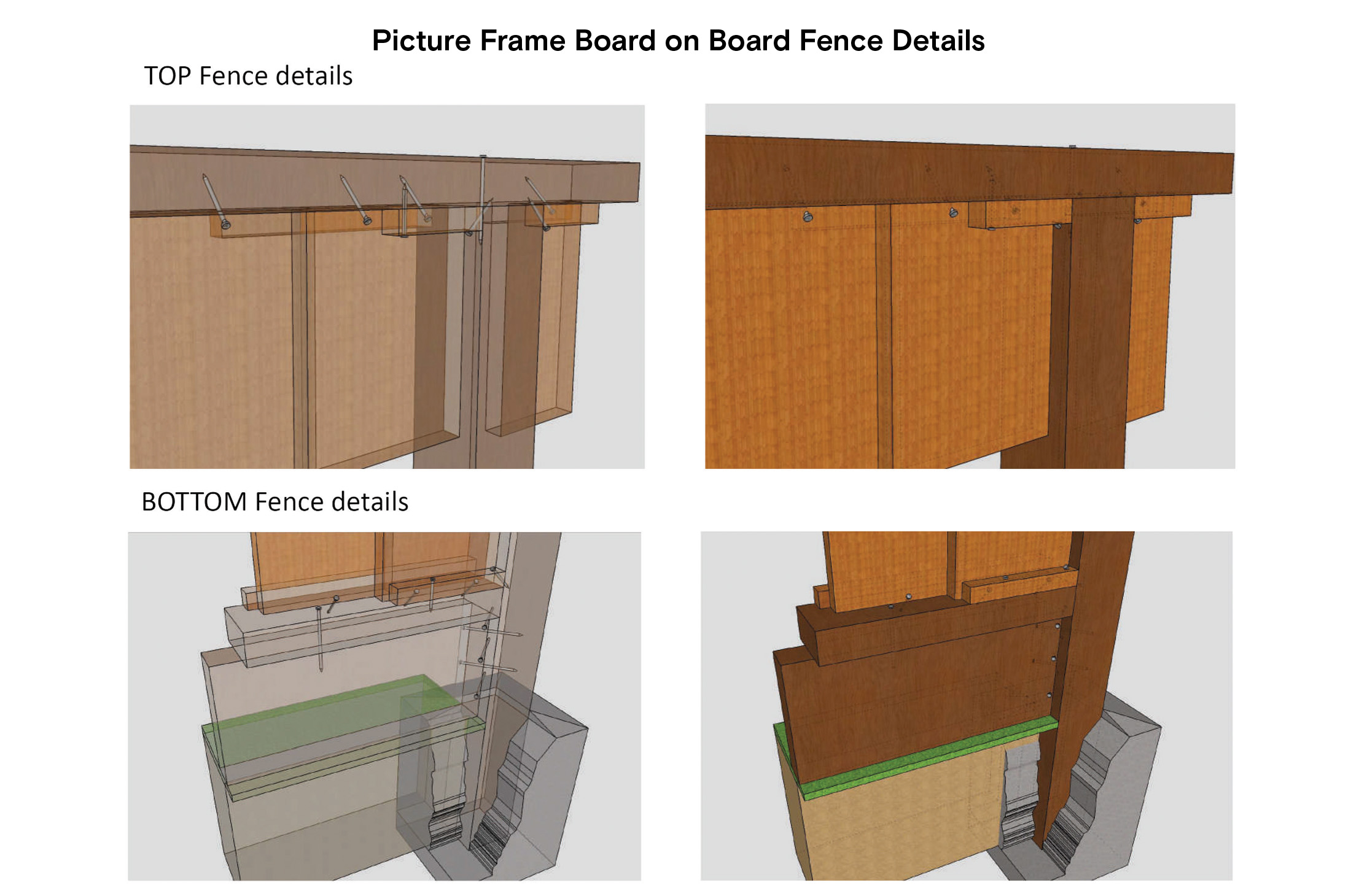 Picture Frame Board on Board Fence Details