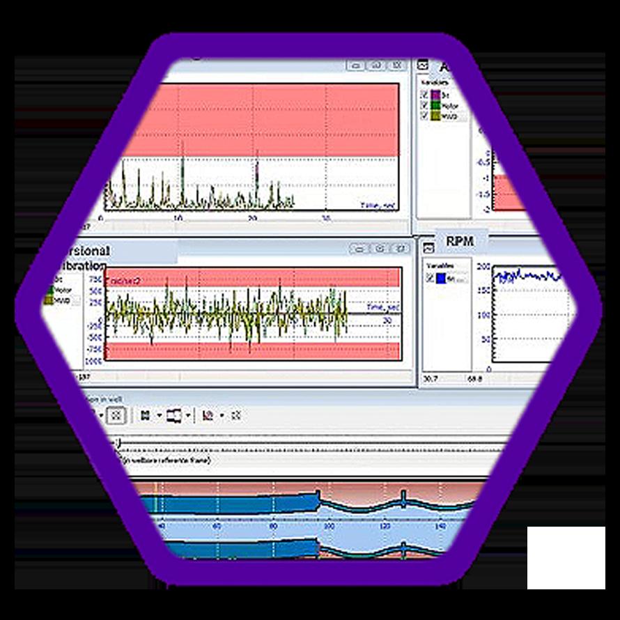 RiMo Time Domain Analysis