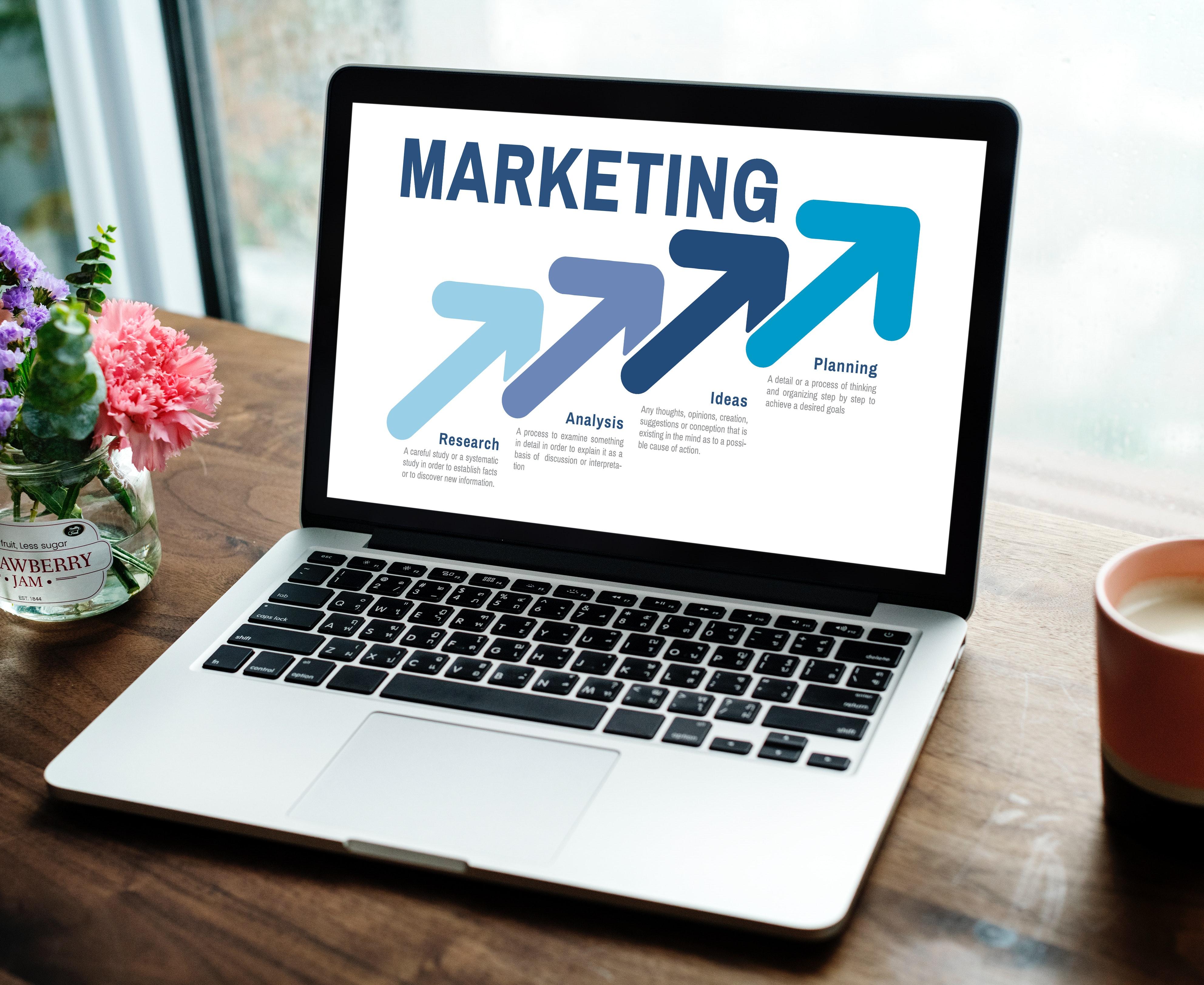 "<img alt=""steps of marketing"">"