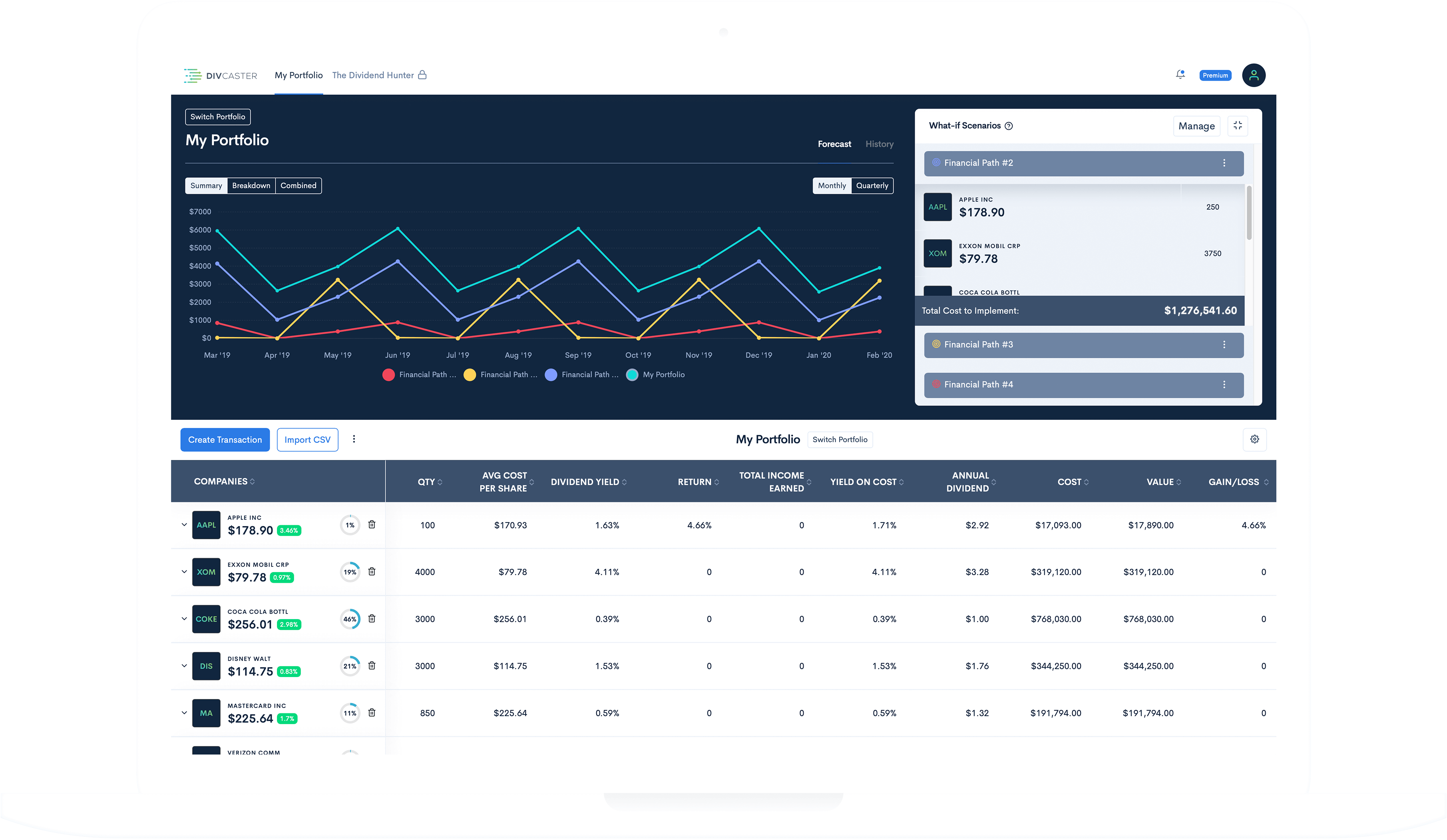Divcaster Financial Dashboard