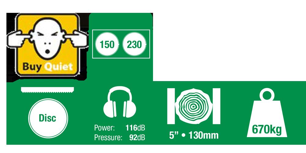 GreenMech Holzhäcksler Technische Features