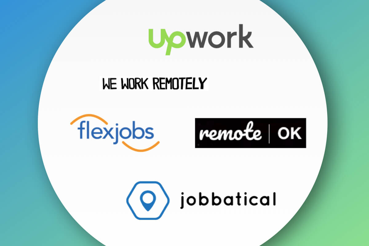 Helpful Resources: Working Remotely