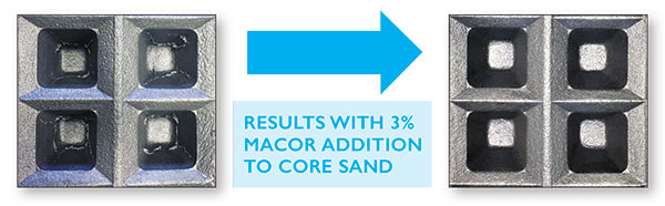 Macor Sand Additive Results
