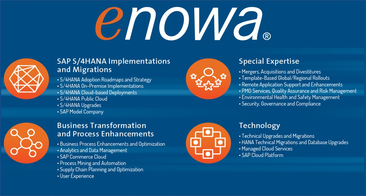 Enowa Image of services