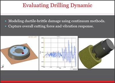 Drilling Dynamics