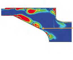Flow modeing, CFD services