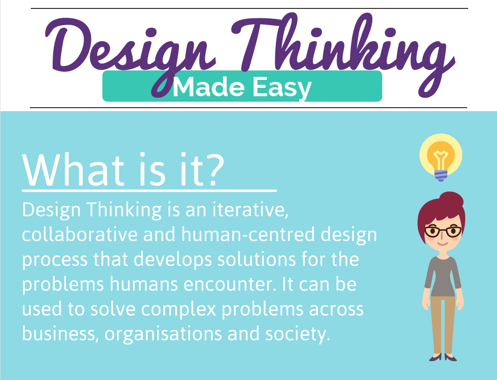 Design Thinking Process Made Easy